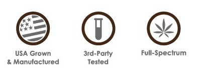 USA Grown & Manufactured CBD, 3rd Party Lab Tested CBD, and Full Spectrum CBD Icons