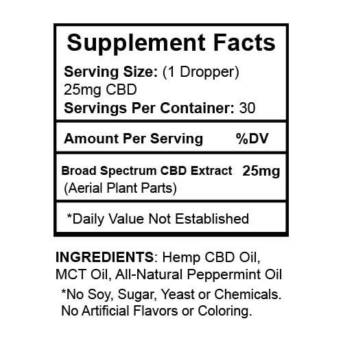 CBDialed 750mg Peppermint Wellness Tincture Supplement Facts
