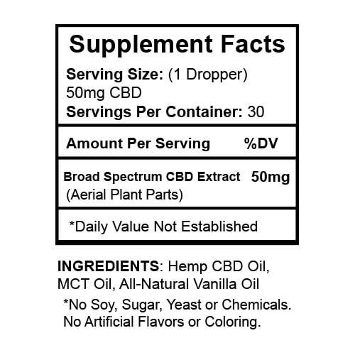 CBDialed 1500mg Vanilla Wellness Tincture Supplement Facts