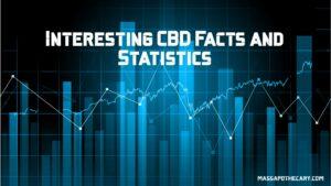 Interesting CBD Facts and Statistics