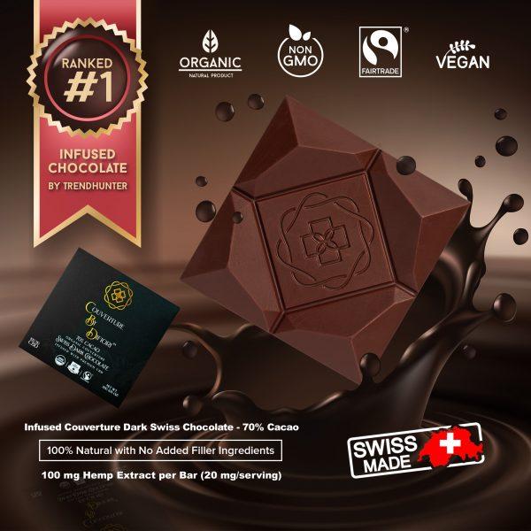Difiori Organic Couverture CBD Decadent Swiss Dark Chocolate Bar - 70% Cacao - Infographic