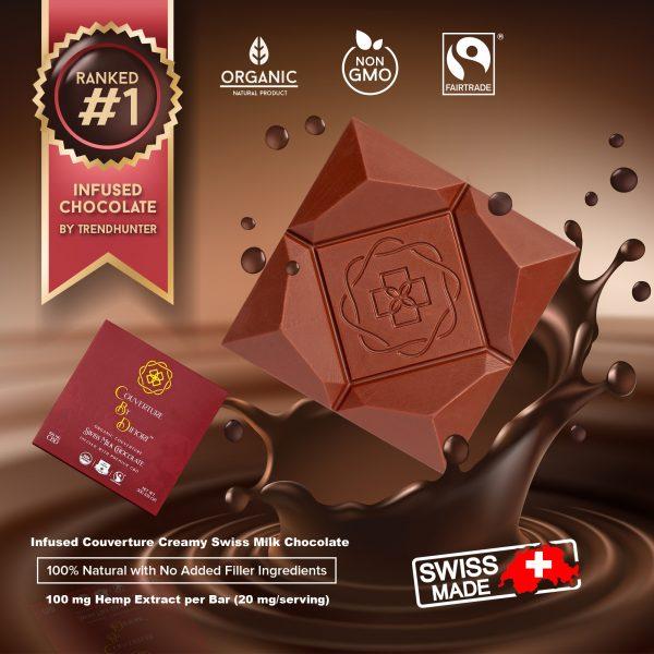 Organic Couverture CBD Swiss Milk Chocolate Bar Infographic