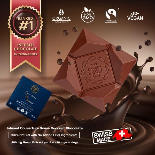 Difiori Organic Couverture CBD Decadent Swiss Coconut Dark Chocolate Bar - Infographic